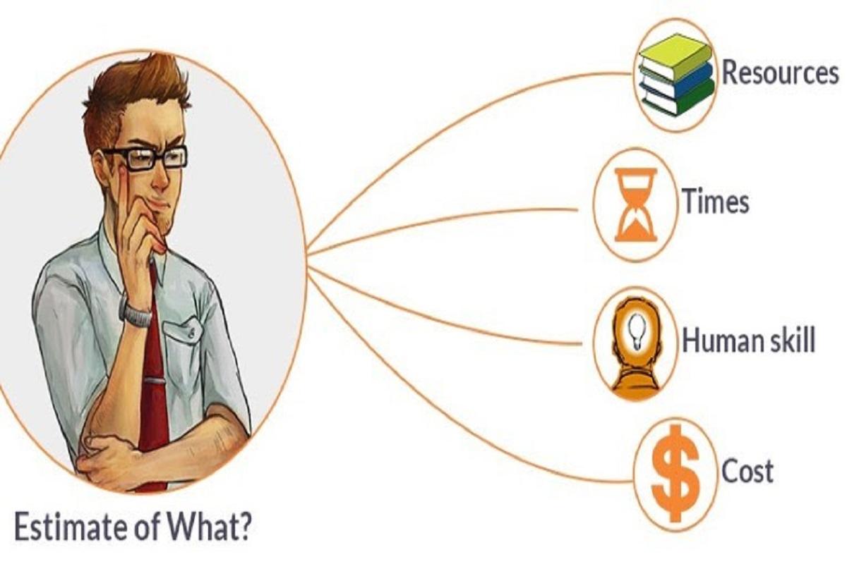Estimate a Software Development Cost