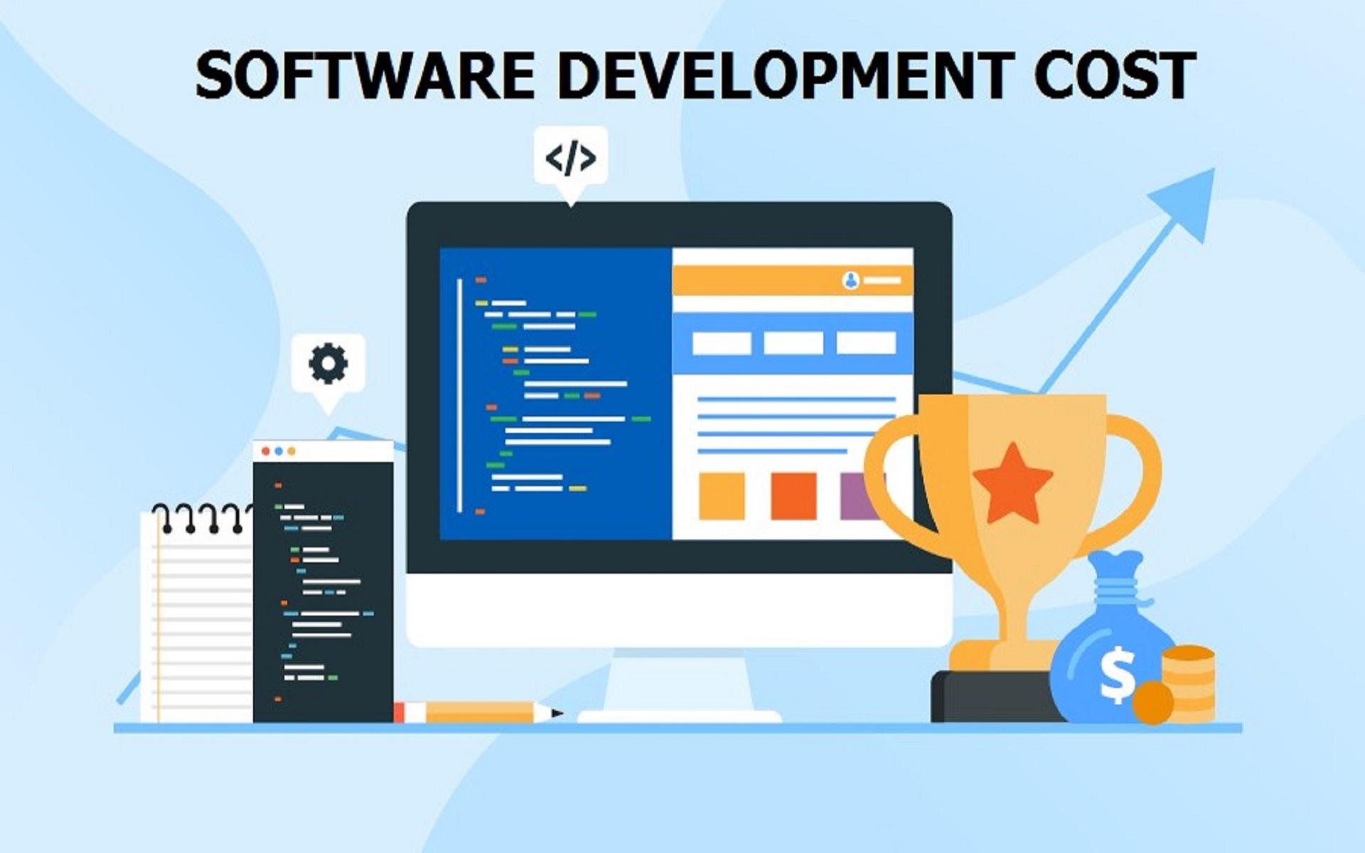 Software Development Cost